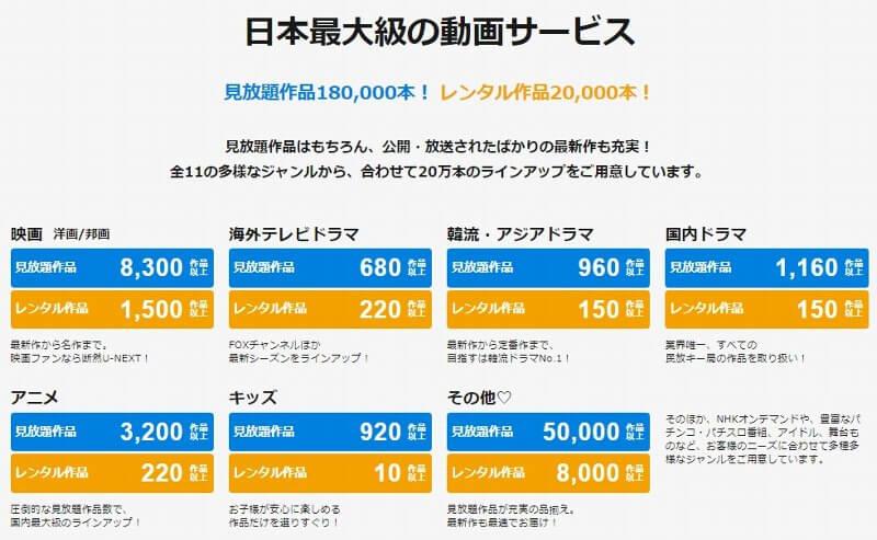 U-NEXT 日本最大級の動画サービス